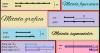 Metoda figurativă- Sumă și raport